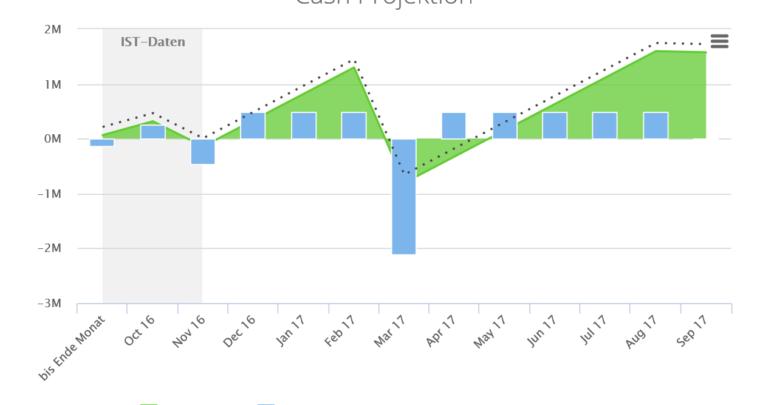 cash-flow-chart-1